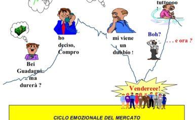 MERCATI: E' TEMPO DI COMPRARE? Rubrica Tempo & Denaro di Piera De Martino