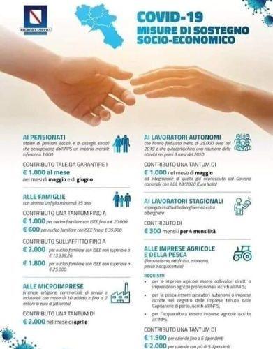 REGIONE CAMPANIA: MISURE A SOSTEGNO SOCIO ECONOMICO
